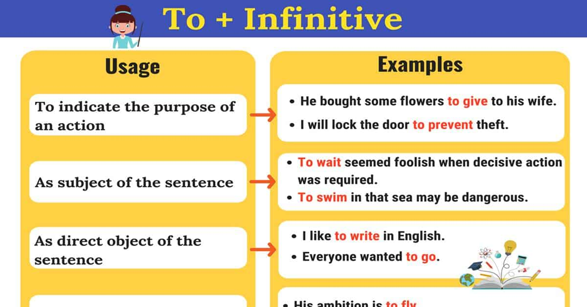 Infinitives Grammar Rules To Master The Use Of