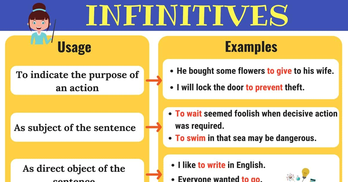 Infinitives: What Is An Infinitive? Functions & Examples 1