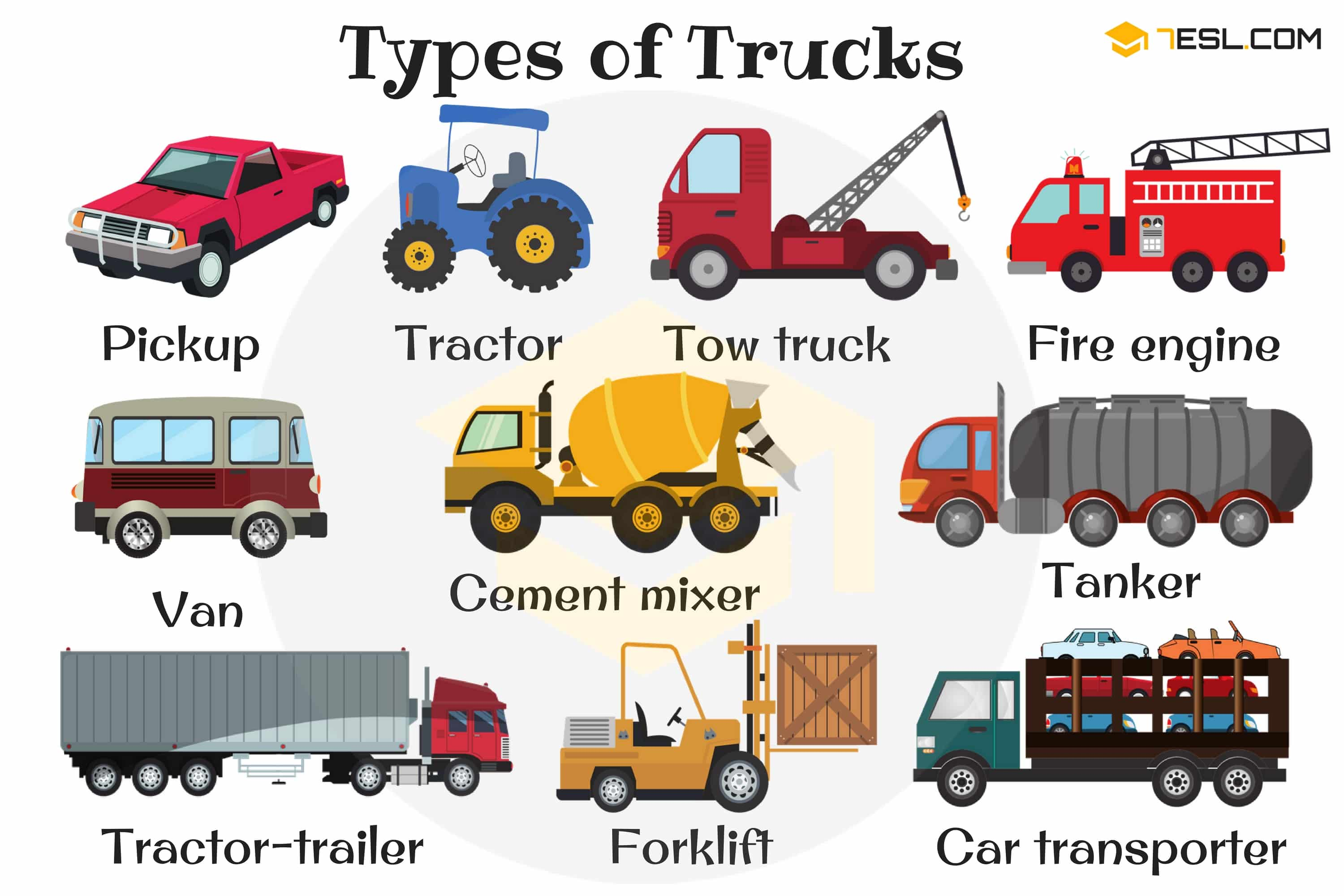 Types of Trucks Vocabulary | Image