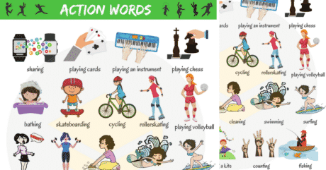 Common Action Words in English | Vocabulary 32