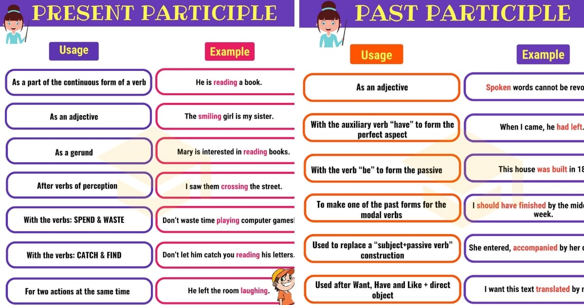 Present and Past Participles | Grammar Usage and Examples 1