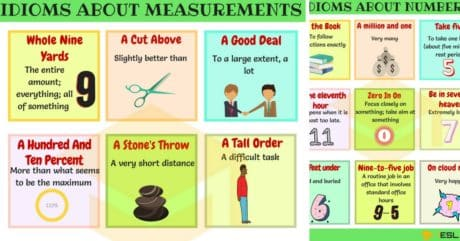 General Idioms | List of Idioms with Meaning and Examples 37