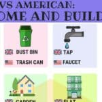 Housing Vocabulary in American and British English