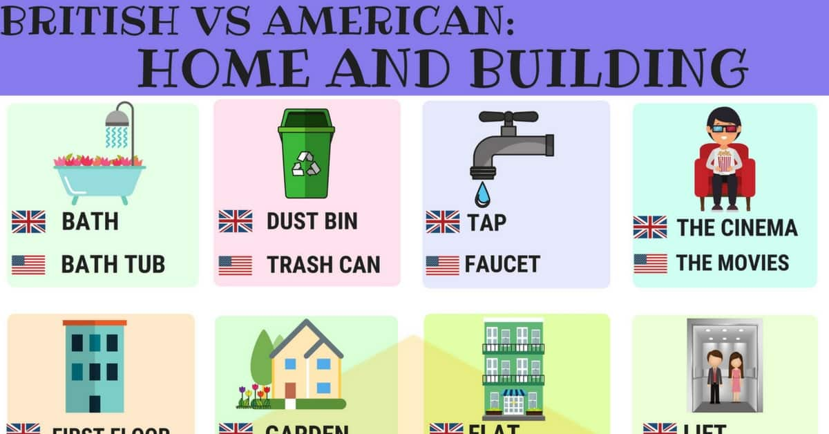 Housing Vocabulary in American and British English 2