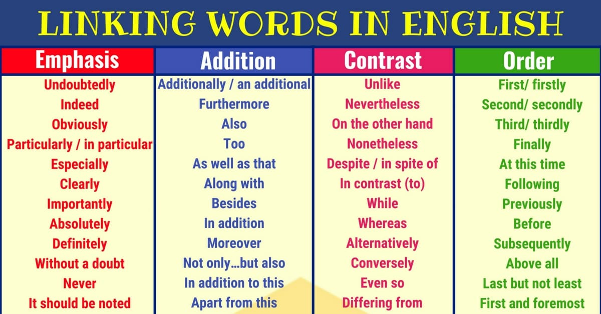120+ Linking Words and Phrases in English 1