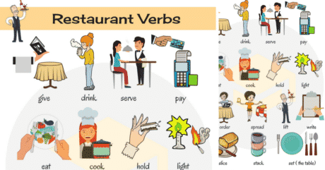 Restaurant Verbs in English | At a Restaurant Vocabulary 180