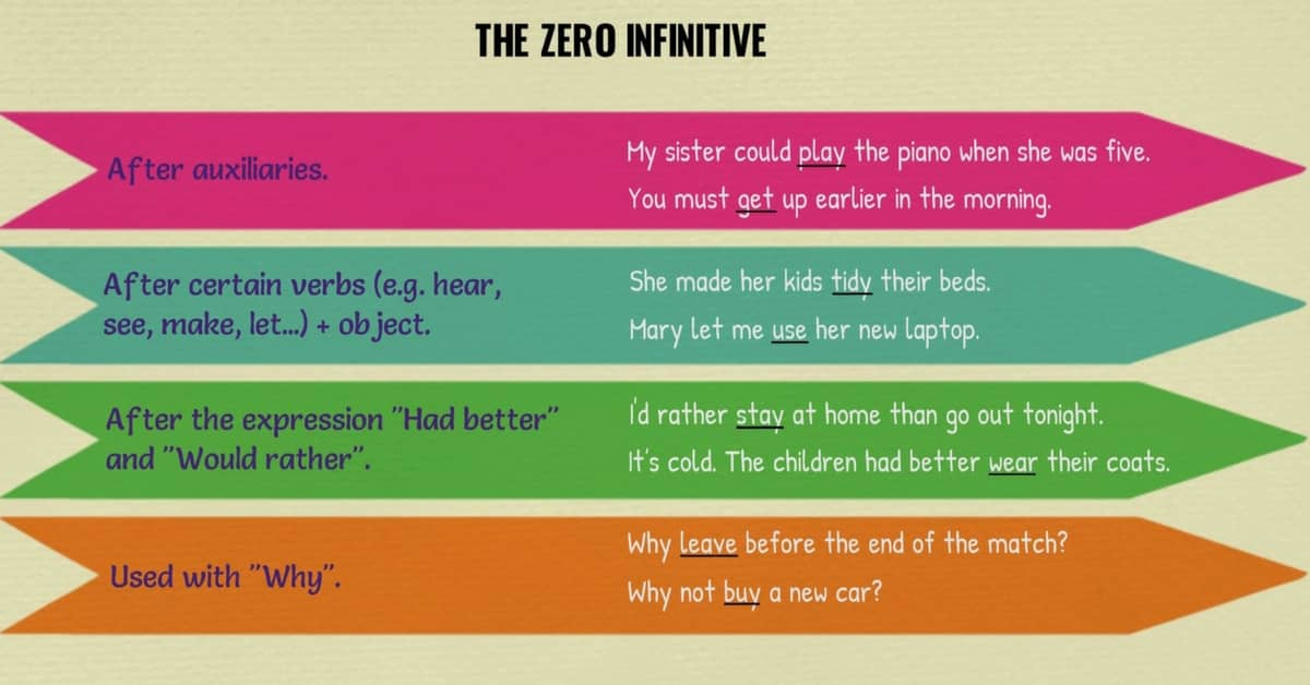 The Zero Infinitive Grammar Rules And Examples 7 E S L