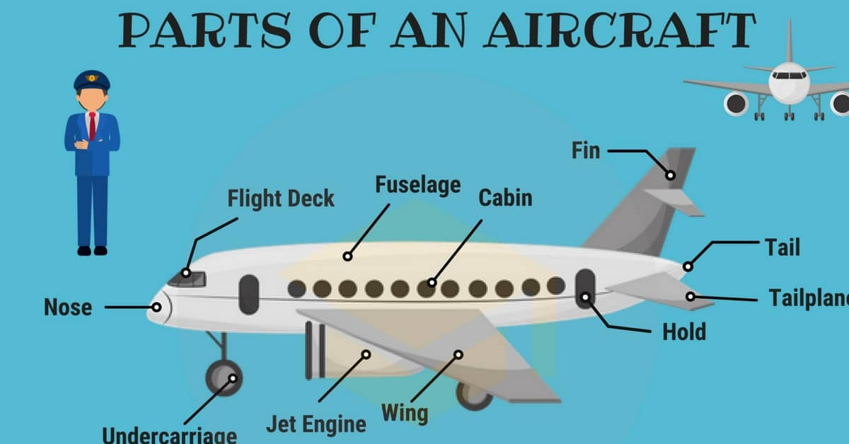 English Vocabulary: Exterior Parts of an Aircraft 1