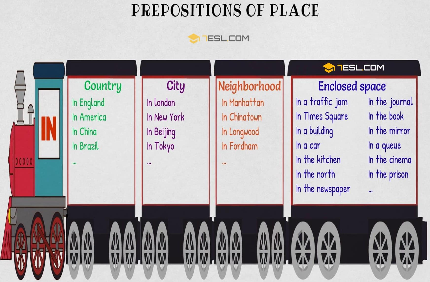 Prepositions of Place IN - ON - AT | Rules and Examples 2