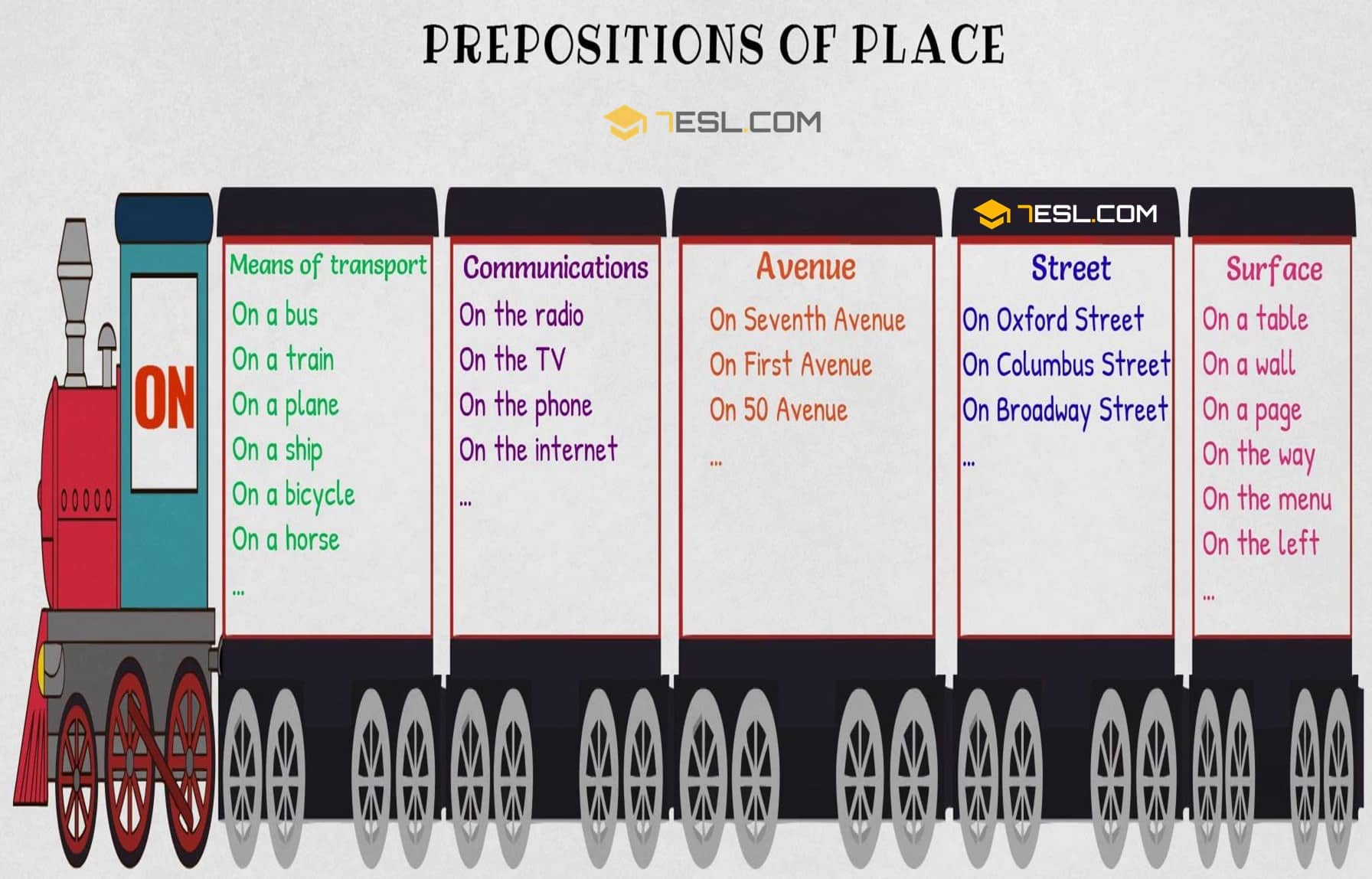 Prepositions of Place IN - ON - AT | Rules and Examples