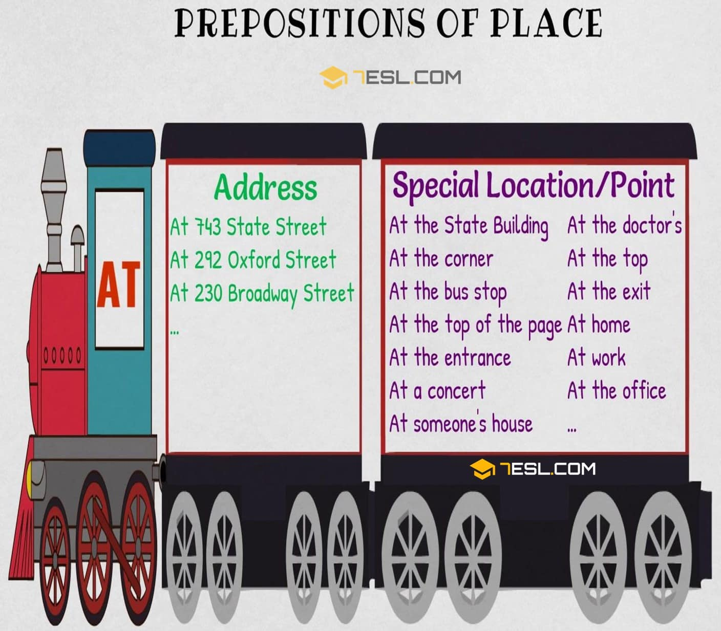 Prepositions of Place IN - ON - AT | Rules and Examples 3