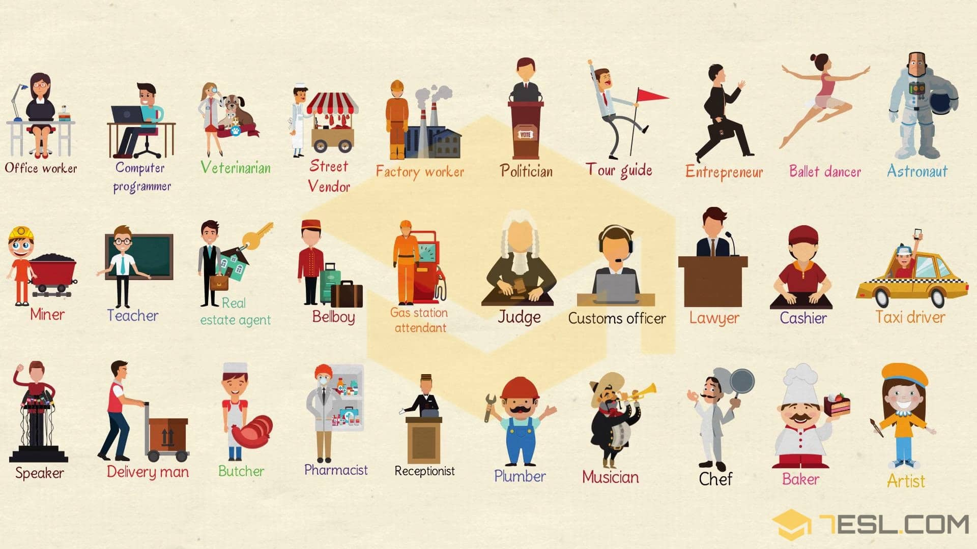 Jobs Vocabulary & Job Names with Pictures | List of Professions