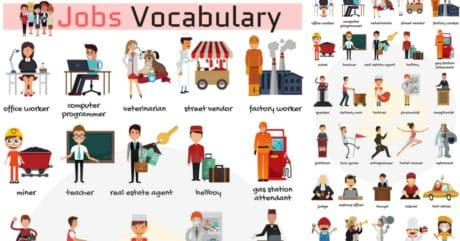 Jobs Vocabulary in English | Learn Job Names with Pictures 1