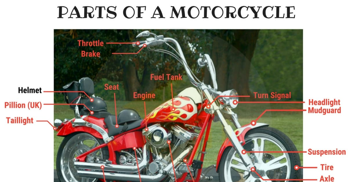 Motorcycle Parts: Useful Parts of a Motorcycle with Pictures 1