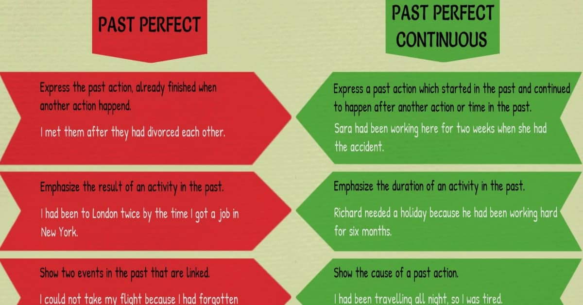 Difference between Past Perfect and Past Perfect Continuous