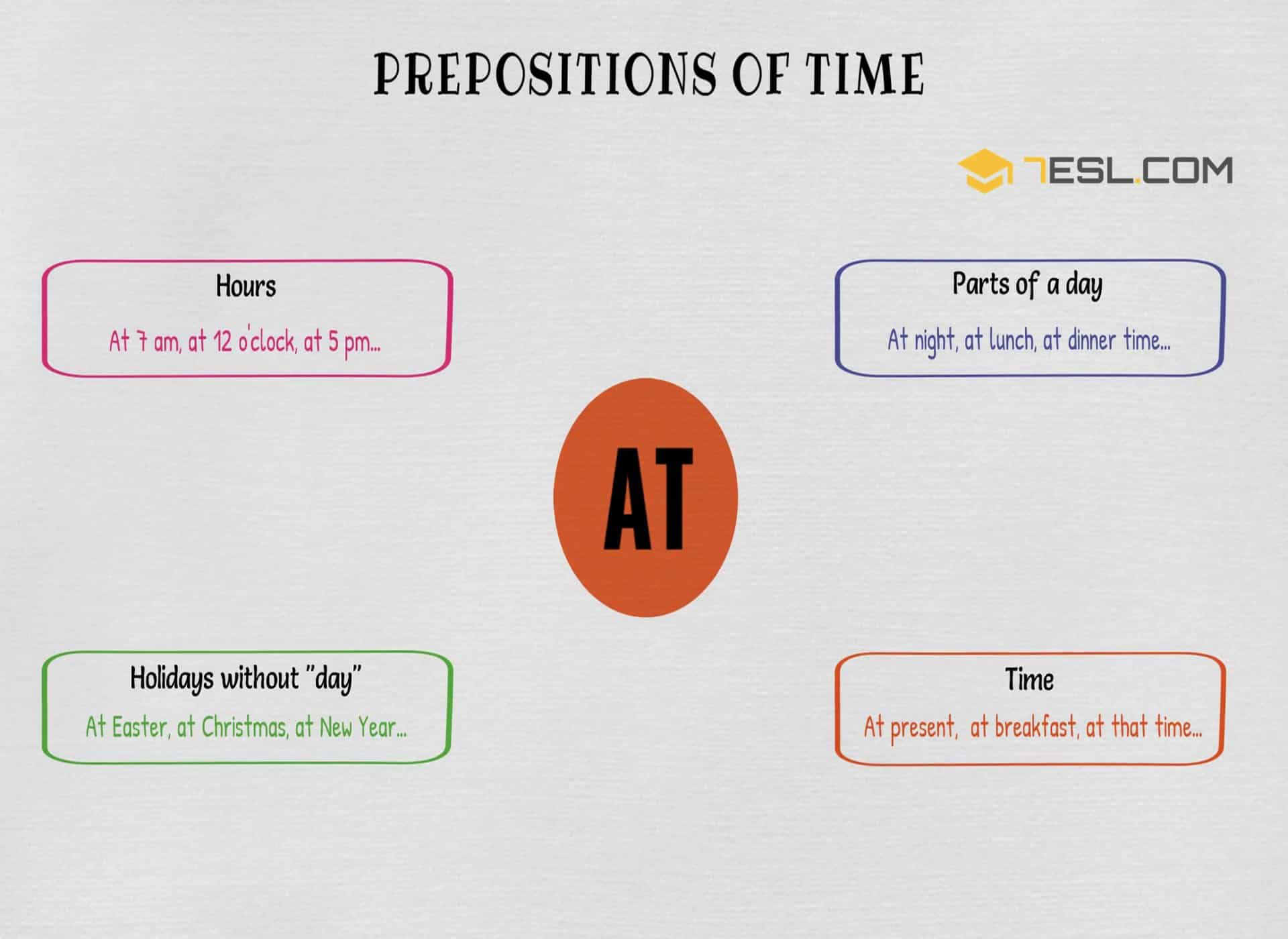 Prepositions of Time: AT