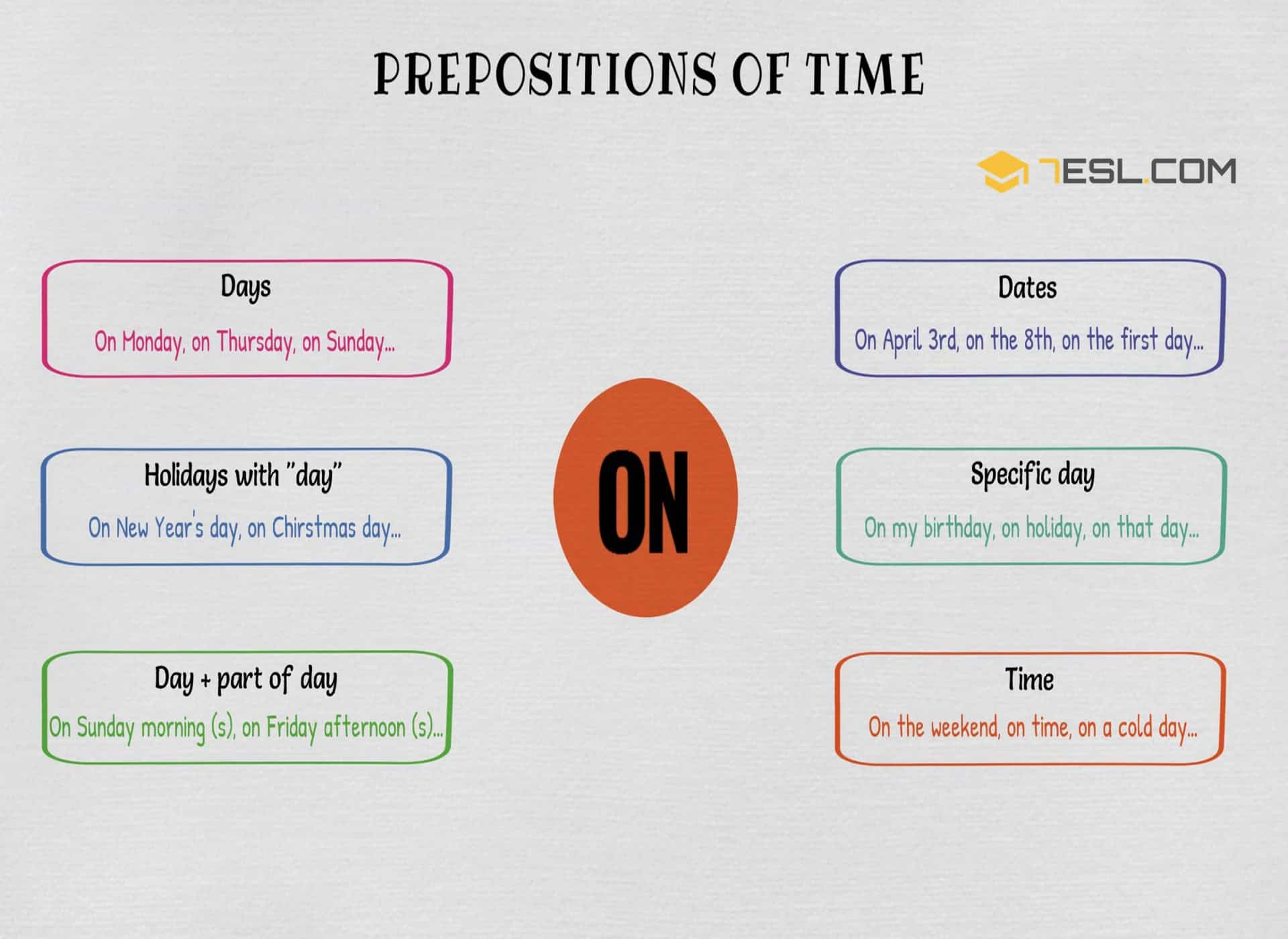 Prepositions of Time: ON
