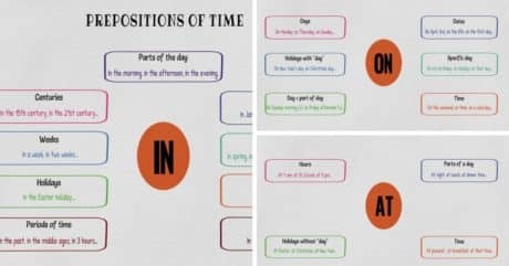 Prepositions of Time IN – ON – AT | Rules and Examples 12