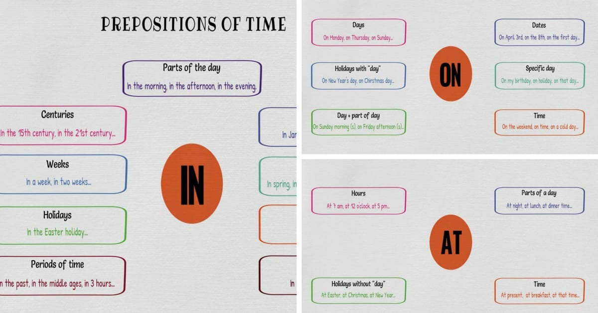 Prepositions of Time IN – ON – AT   Rules and Examples 1