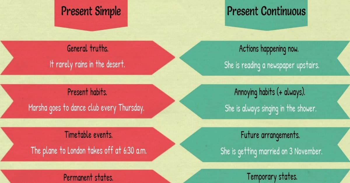 Differences between Present Simple and Present Continuous