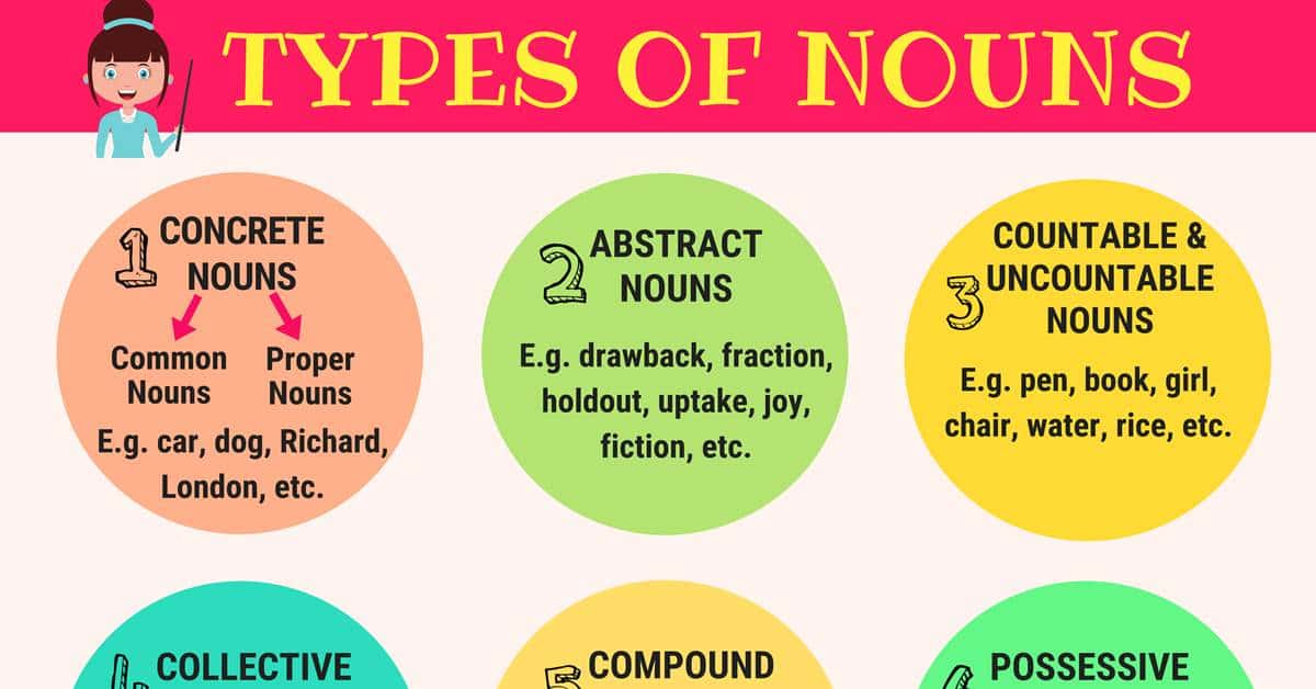8 Types of Nouns in English with Useful Examples 1