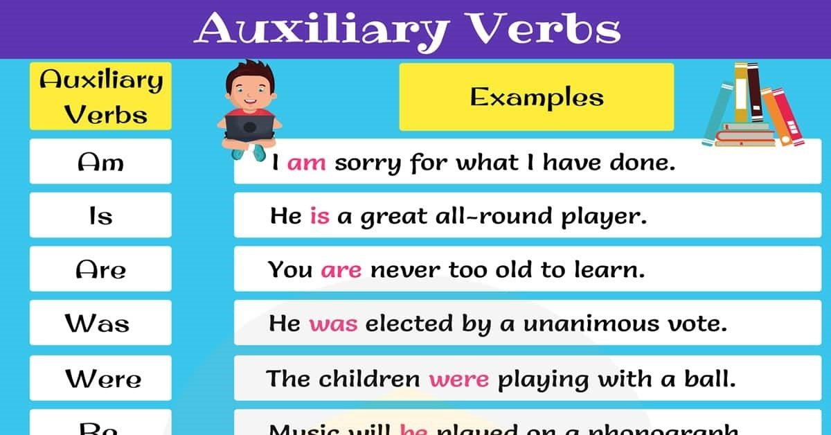 Auxiliary Verbs - Helping Verbs: Useful List & Examples 5
