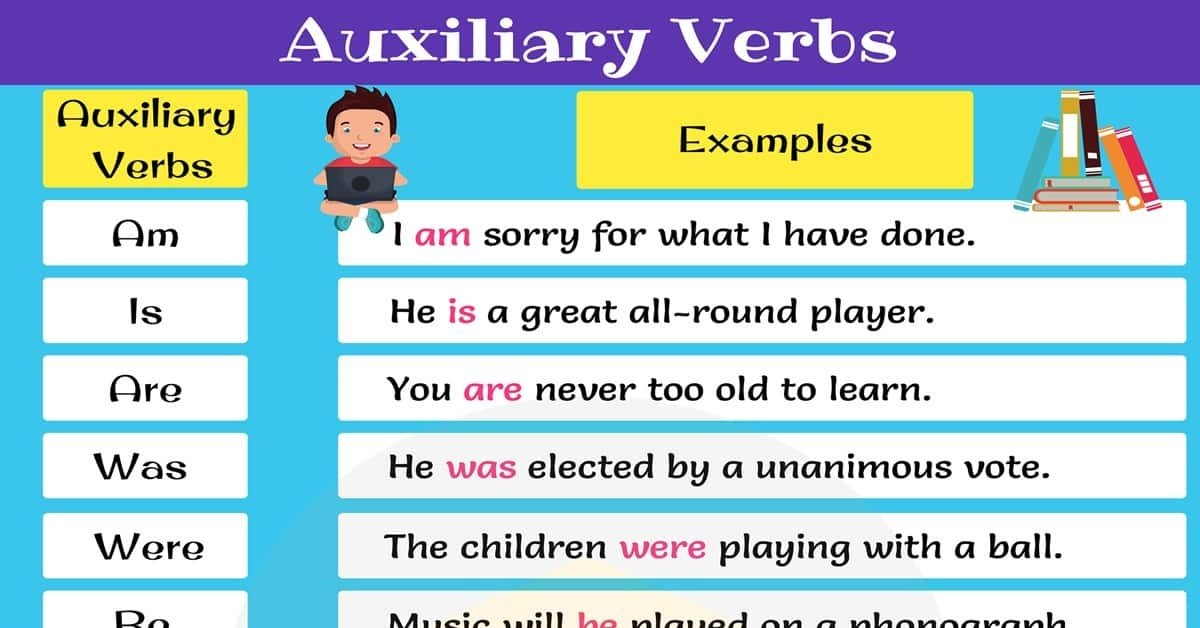Auxiliary Verb: Definition, List and Examples of Auxiliary Verbs 1