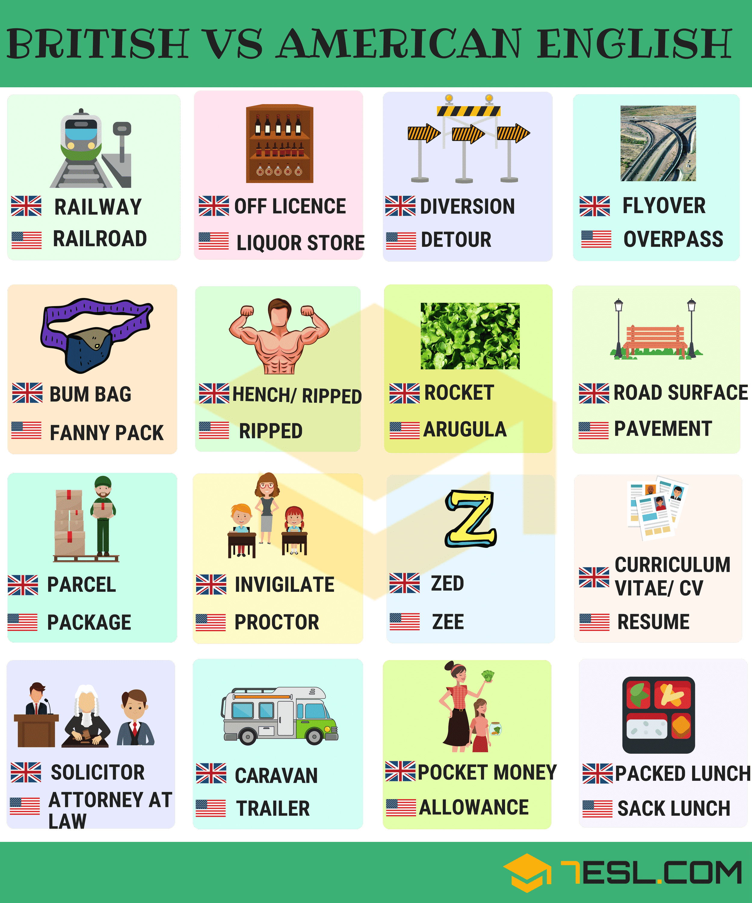 Differences between British and American Terms | Vocabulary 4