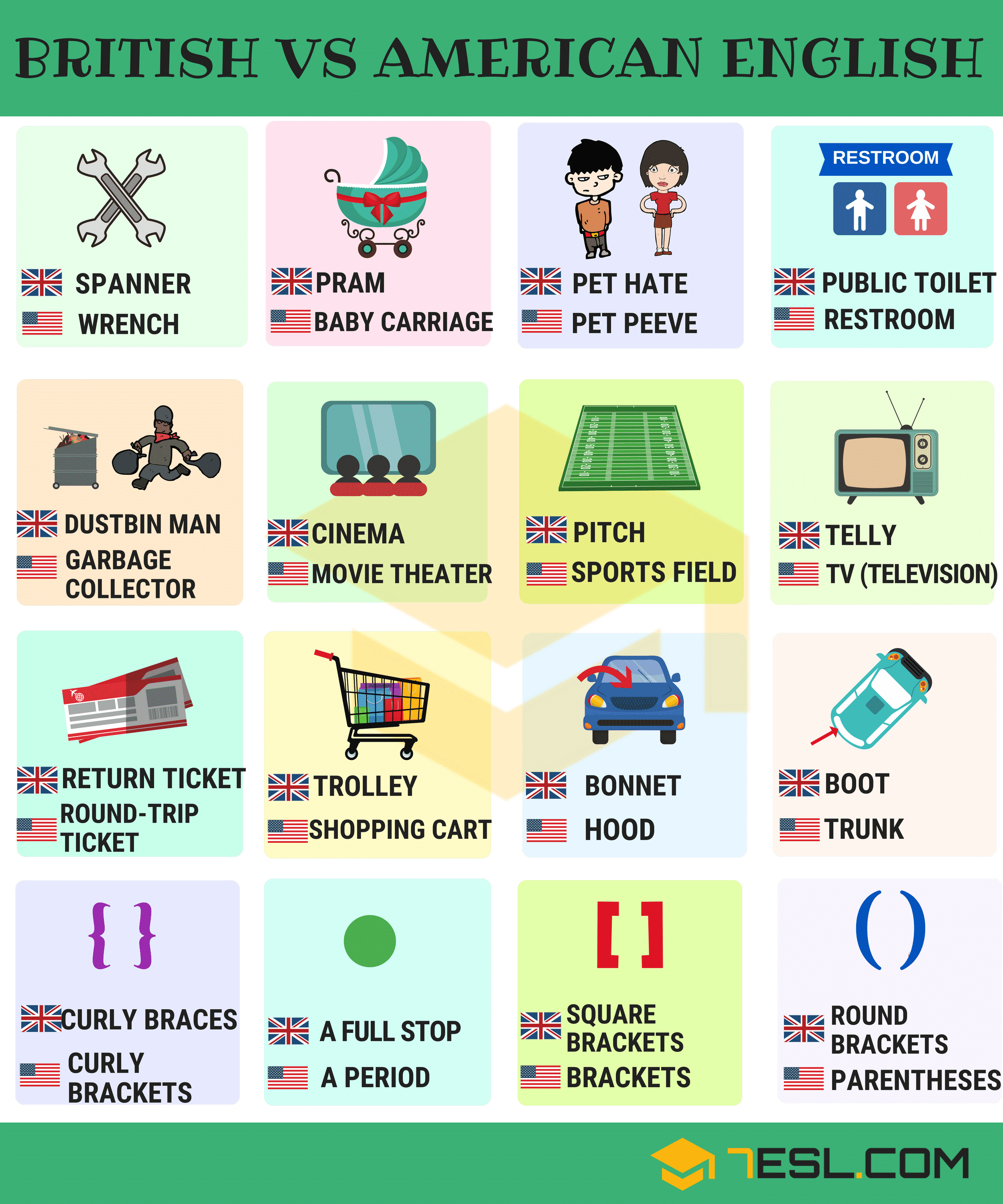 Differences between British and American Terms | Vocabulary 5