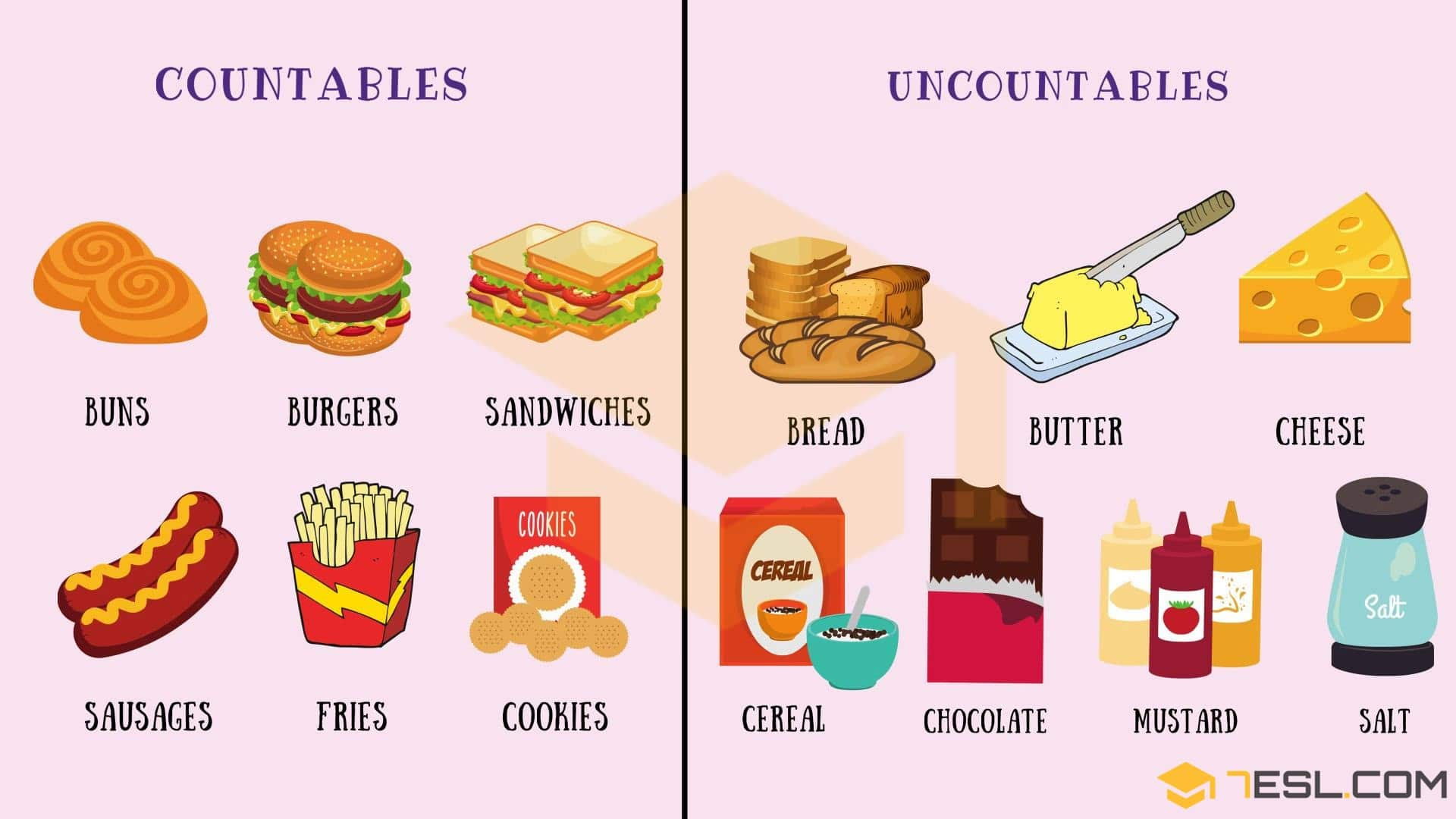Countable and Uncountable Food: Helpful List & Examples