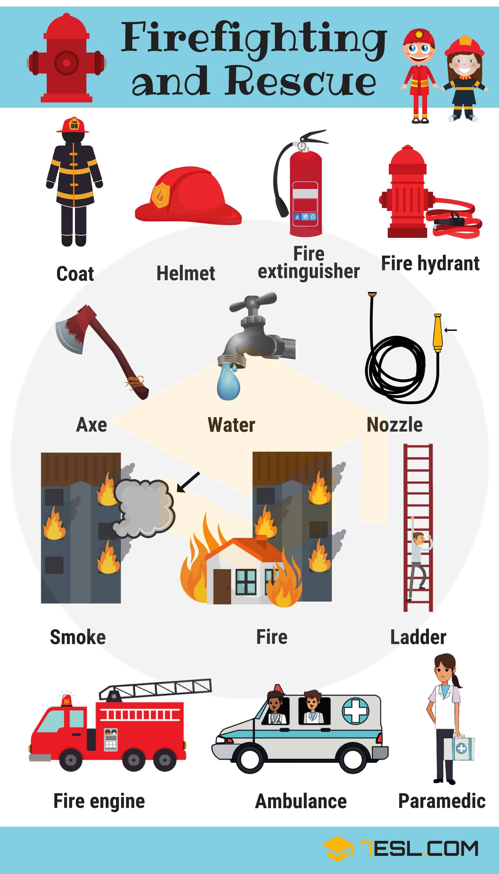Firefighting and Rescue Vocabulary in English