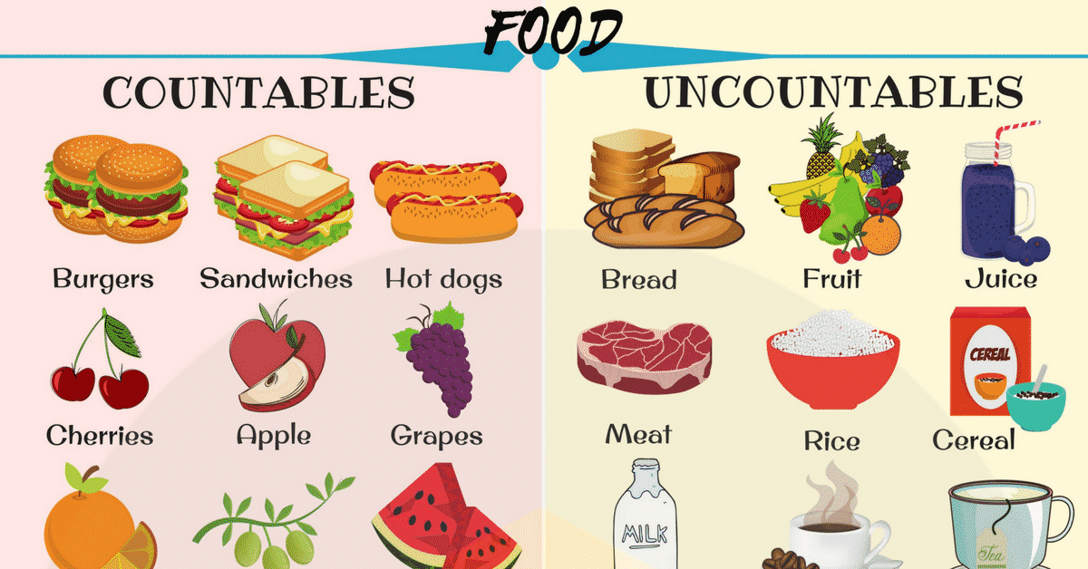 Countable And Uncountable Food Helpful List Examples 7 E S L