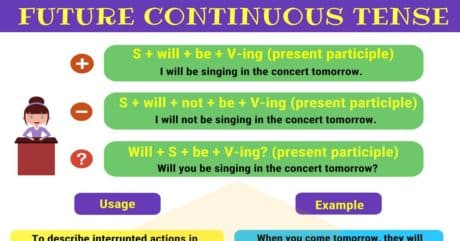 Future Continuous Tense | Rules and Examples 7