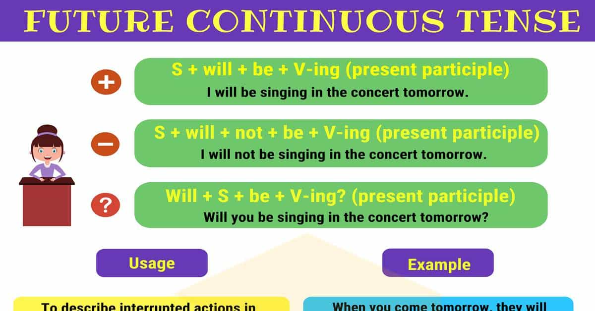 Future Continuous Tense: Useful Rules & Examples 1