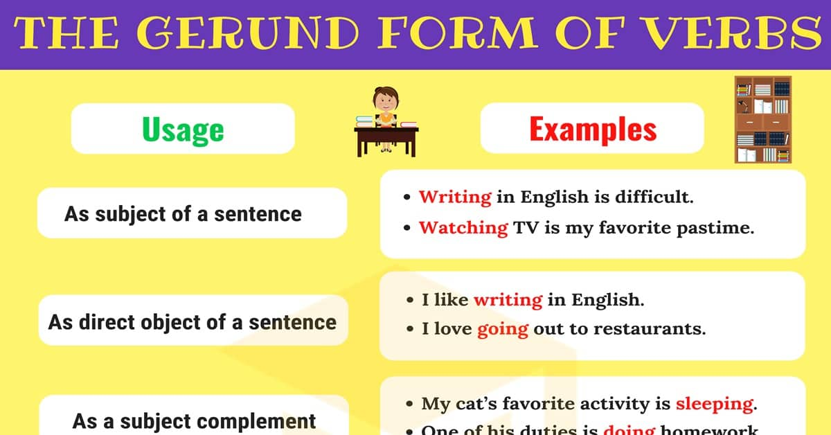 Gerunds: What Is A Gerund? Useful List & Examples 1