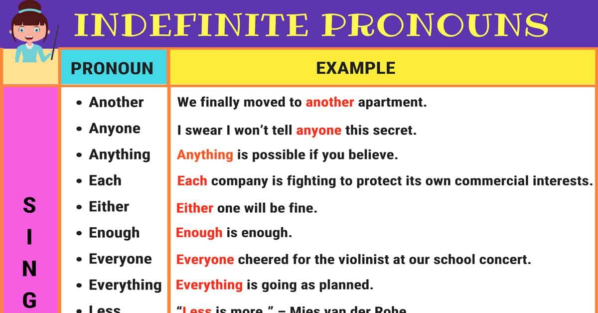Indefinite Pronouns | Singular and Plural Examples 1