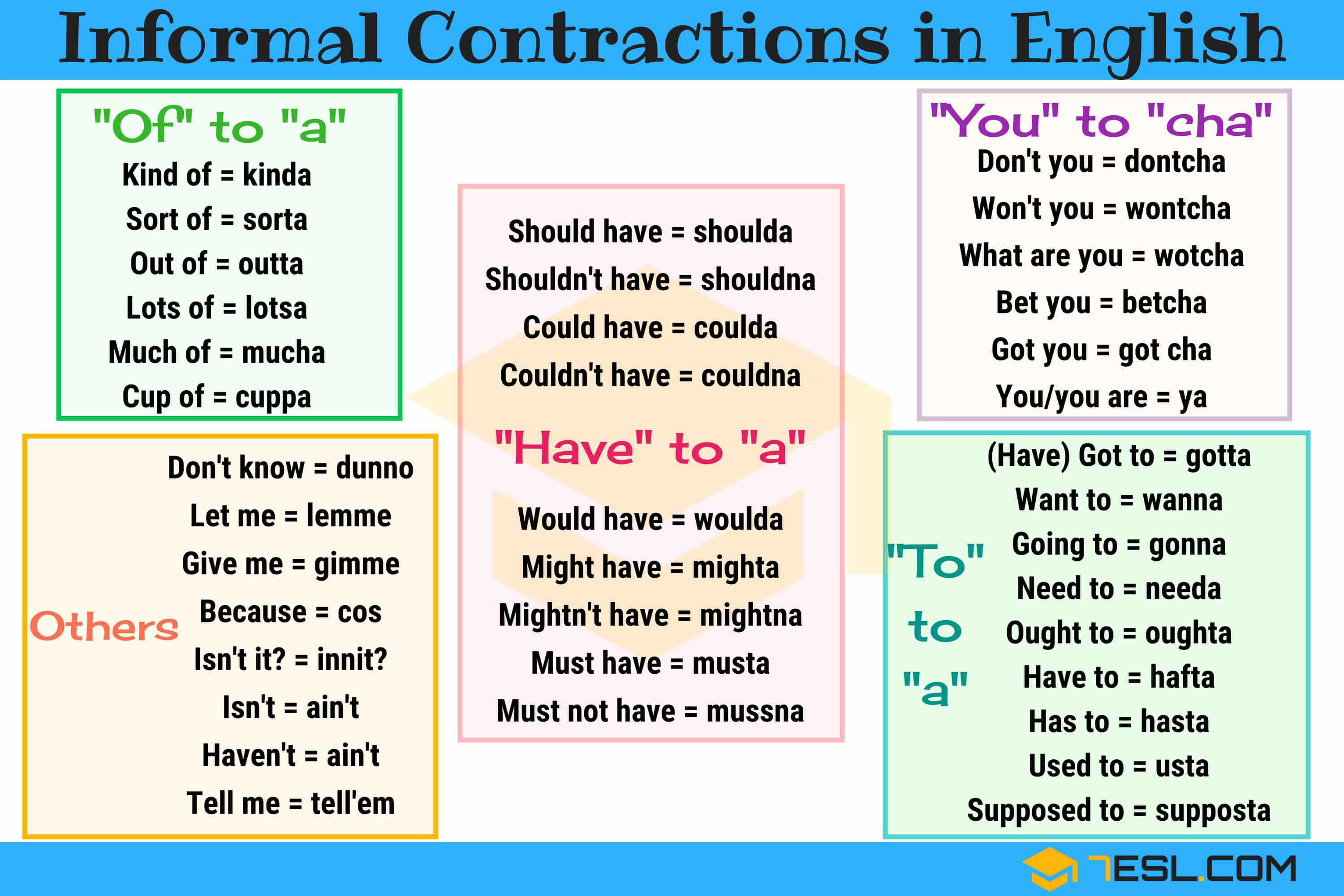 contraction ain t