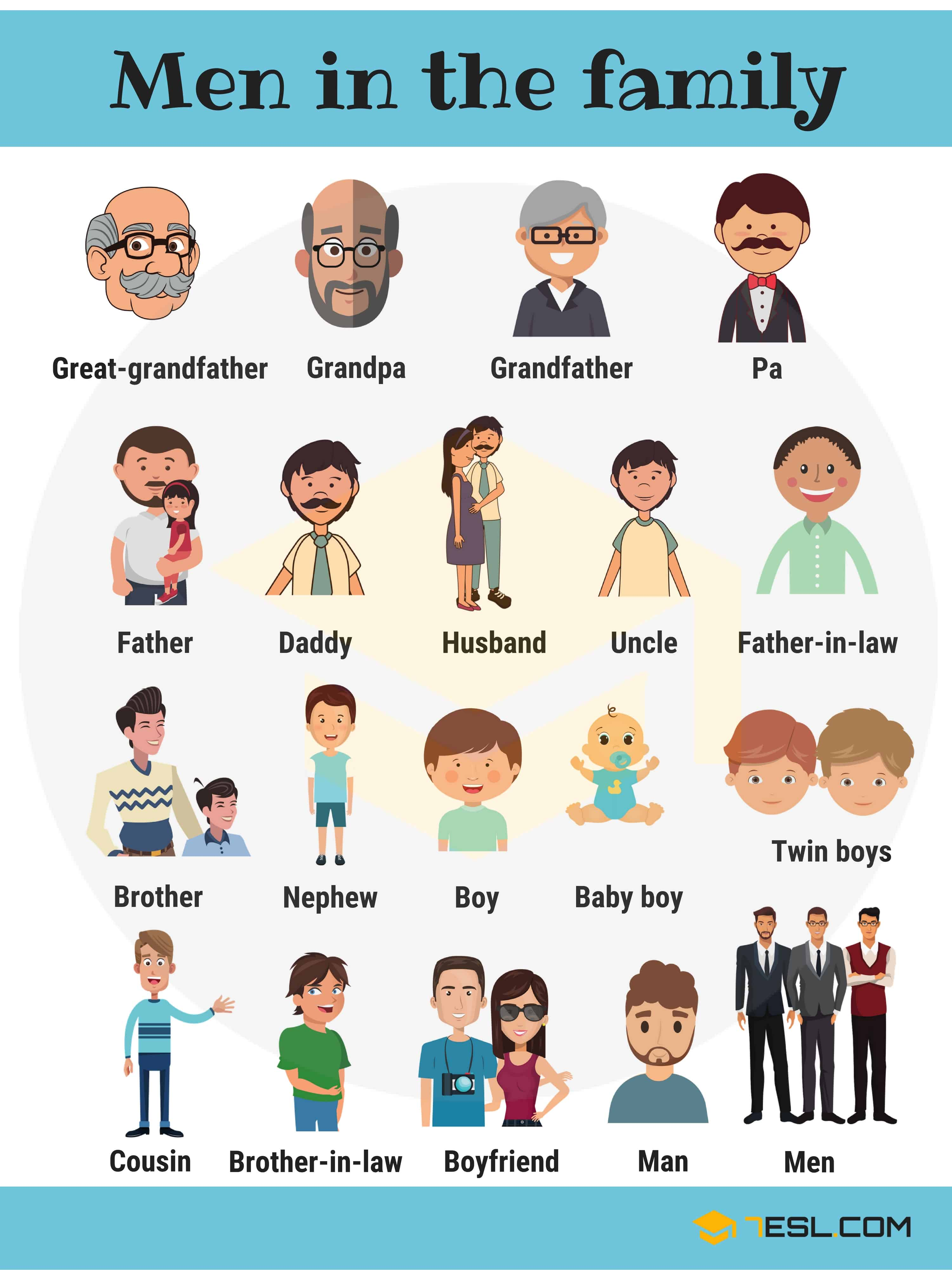 Men in the Family Vocabulary in English (with Pictures)