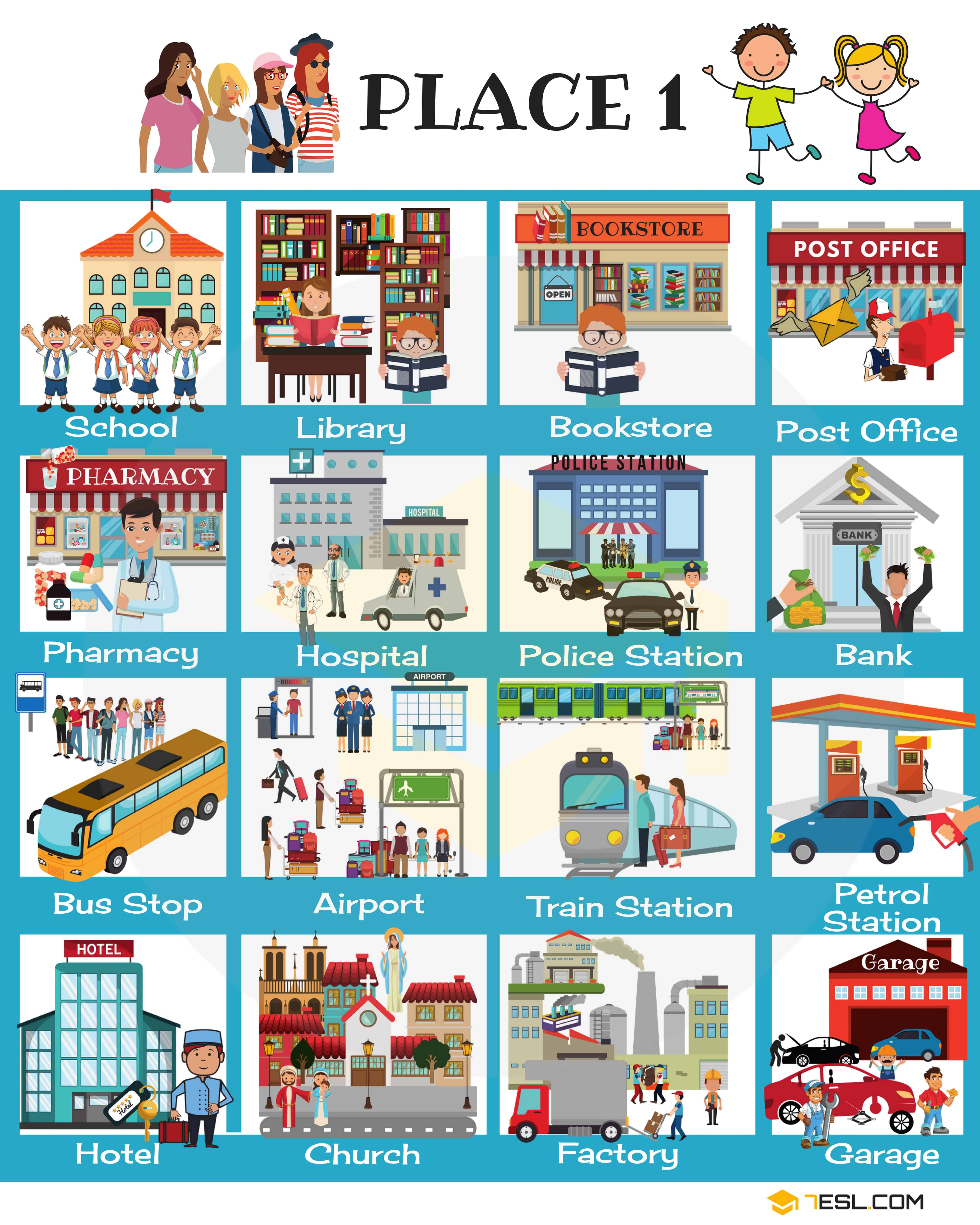 Places in the City Vocabulary in English (with Pictures)