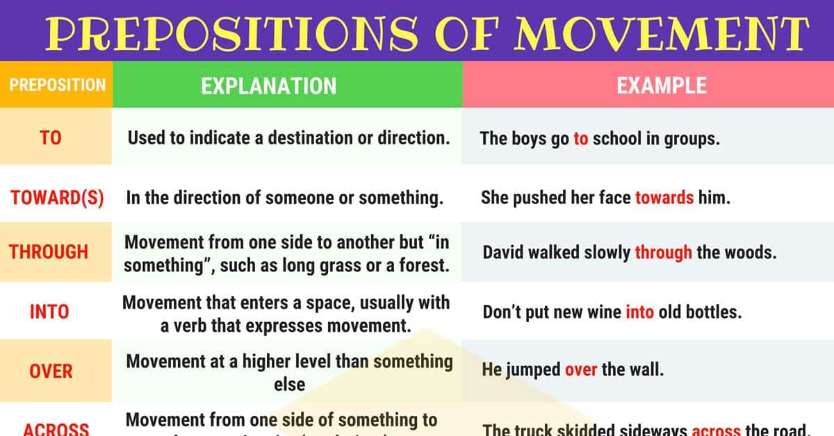Prepositions of Movement: List, Meaning & Examples 1