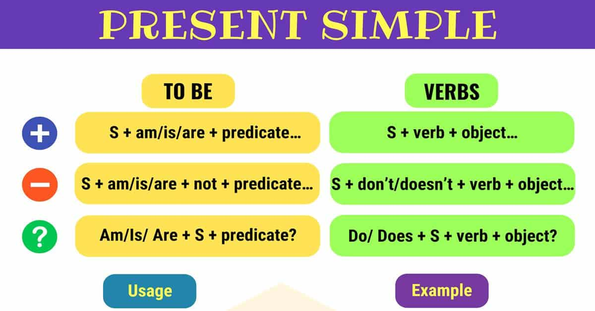Present Simple Tense: Useful Rules & Examples 4