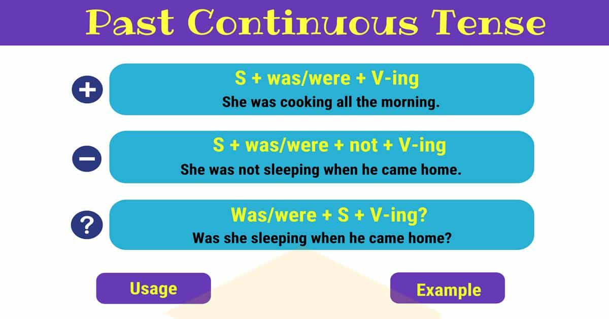 Past Continuous Tense | Grammar Rules and Examples 1