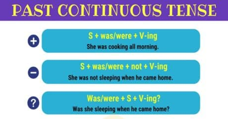 Past Continuous Tense | Grammar Rules and Examples 8