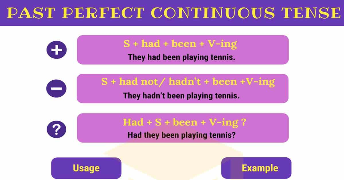 Past Perfect Continuous Tense: Definition, Rules and Useful Examples 1