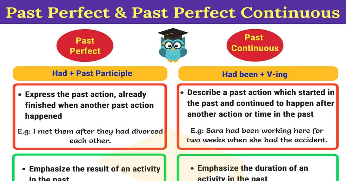difference between past simple and past continuous pdf