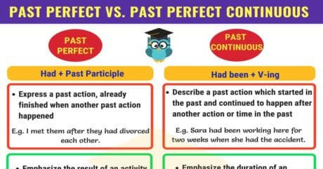 Difference between Past Perfect and Past Perfect Continuous 17