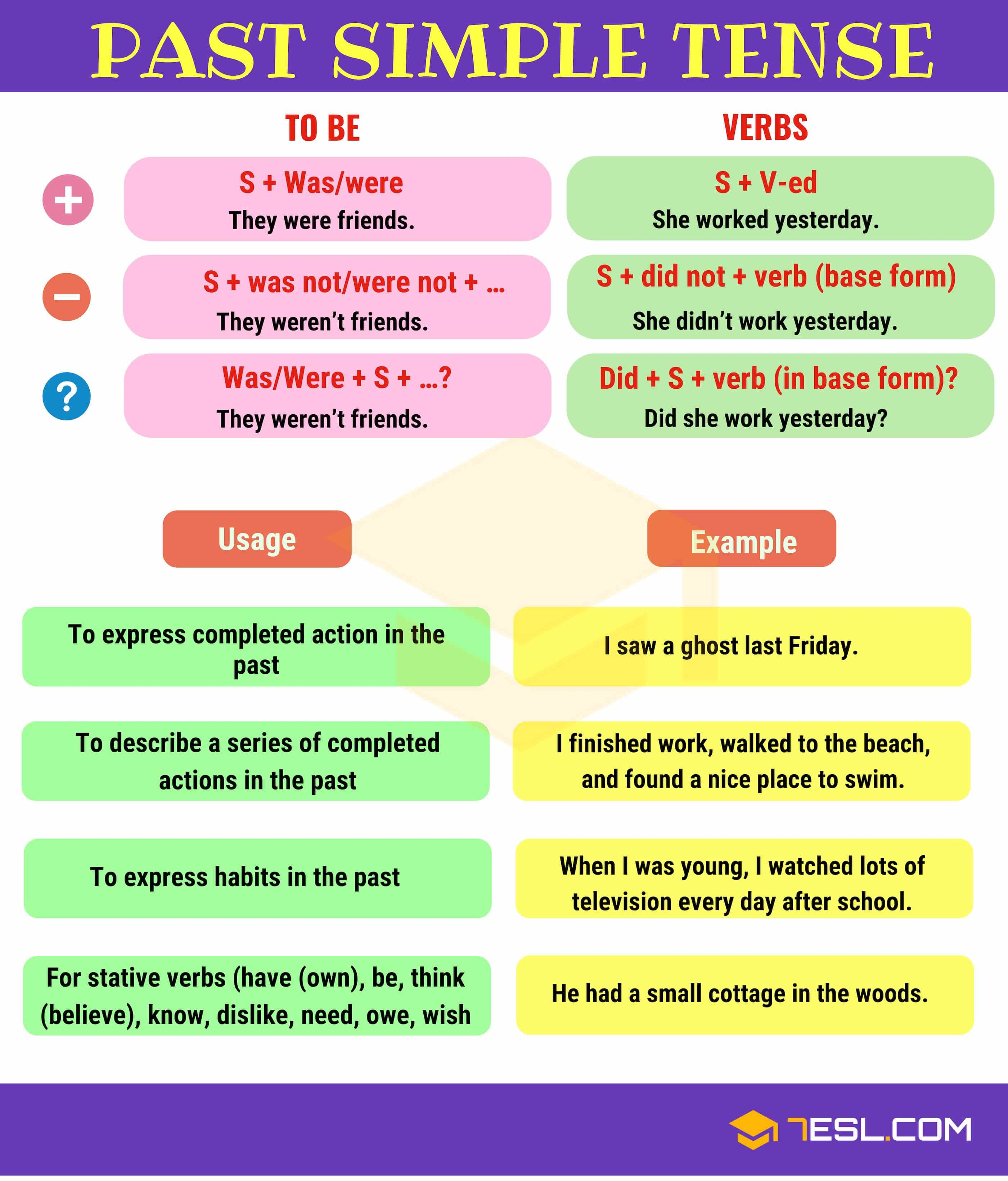 Past Simple Tense! Learn useful grammar rules to use the Simple Past Tense in English with example sentences and ESL printable worksheets.