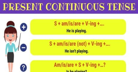 Present Continuous Tense | Rules and Examples 14