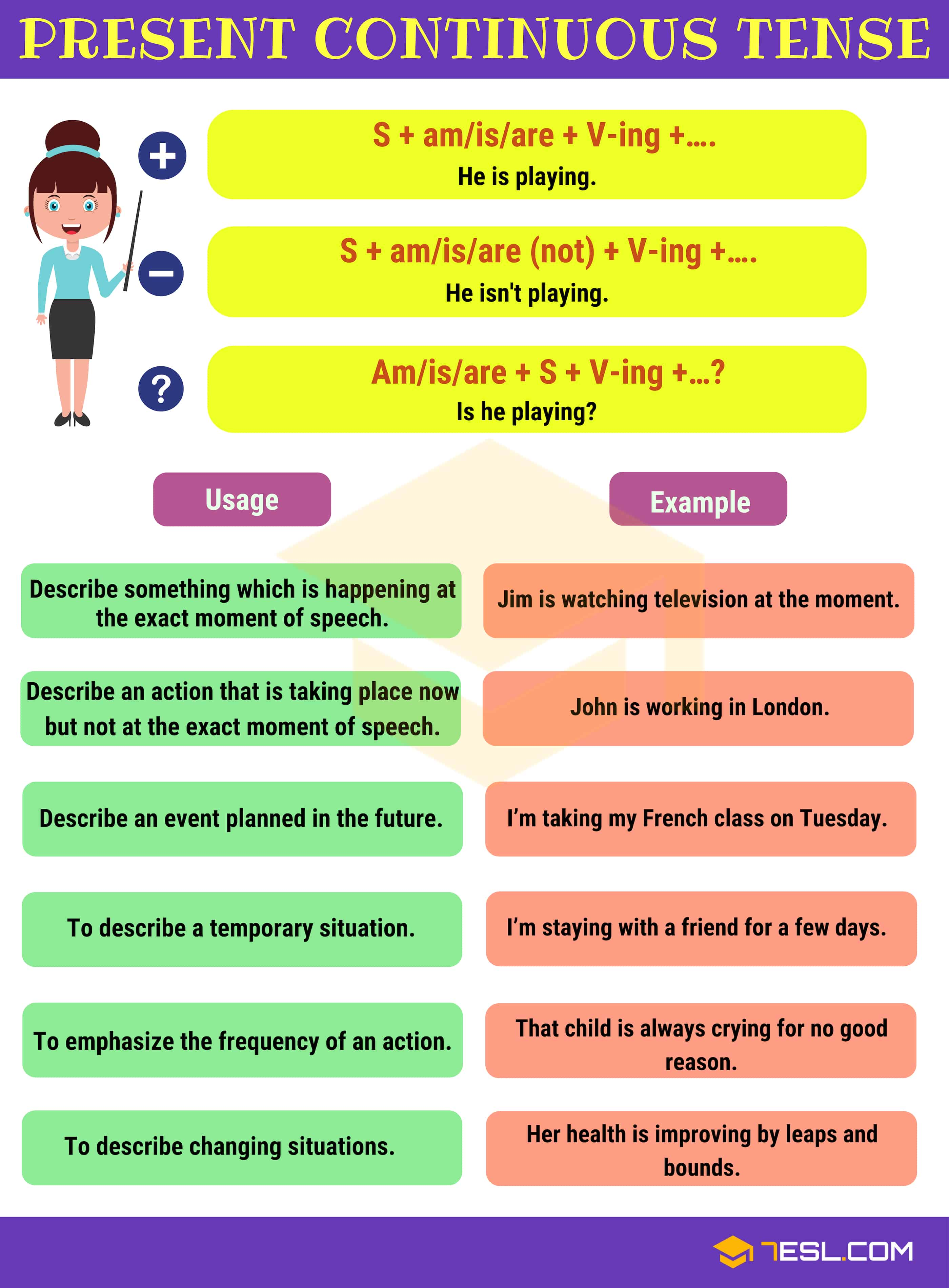 Verb Tenses: English Tenses Chart with Useful Rules & Examples - 7 E S L