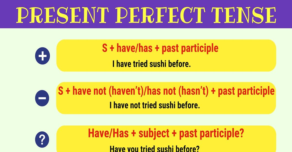 Present Perfect Tense   Grammar Rules and Examples 1